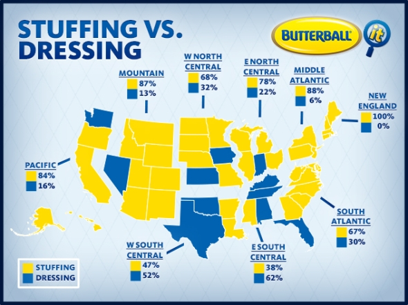 Stuffing vs. Dressing - What's the Difference?