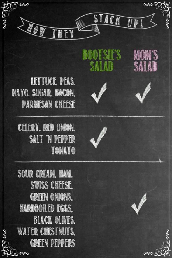 Bootsies Salad versus Moms Salad